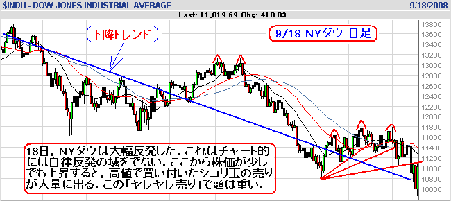 NYDow0918